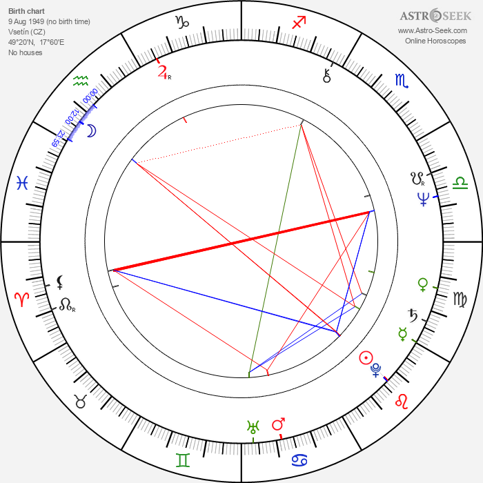 Jaroslav Bařinka - Astrology Natal Birth Chart