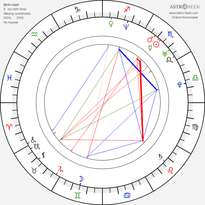 Jaroslav Bednář - Astrology Natal Birth Chart