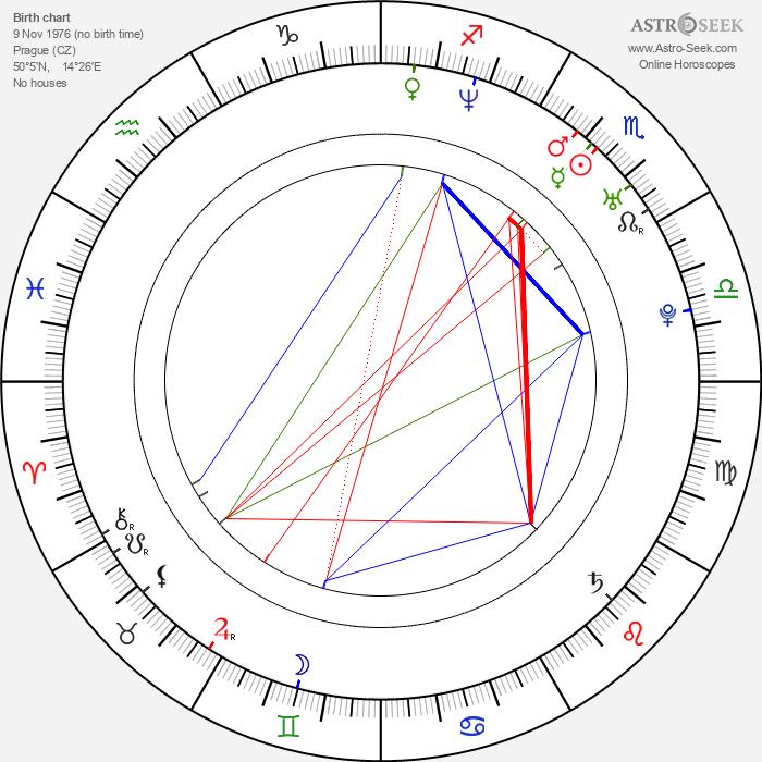 Jaroslav Bednář - Astrology Natal Birth Chart