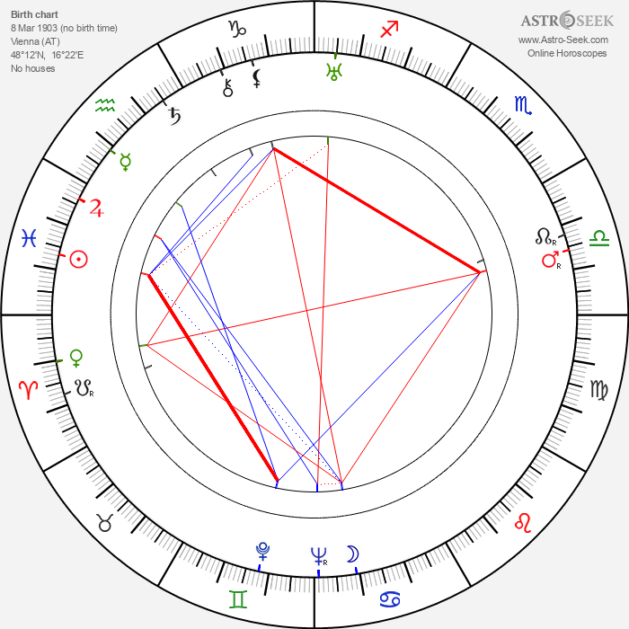 Jaroslav Bouček - Astrology Natal Birth Chart