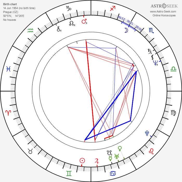 Jaroslav Brabec - Astrology Natal Birth Chart