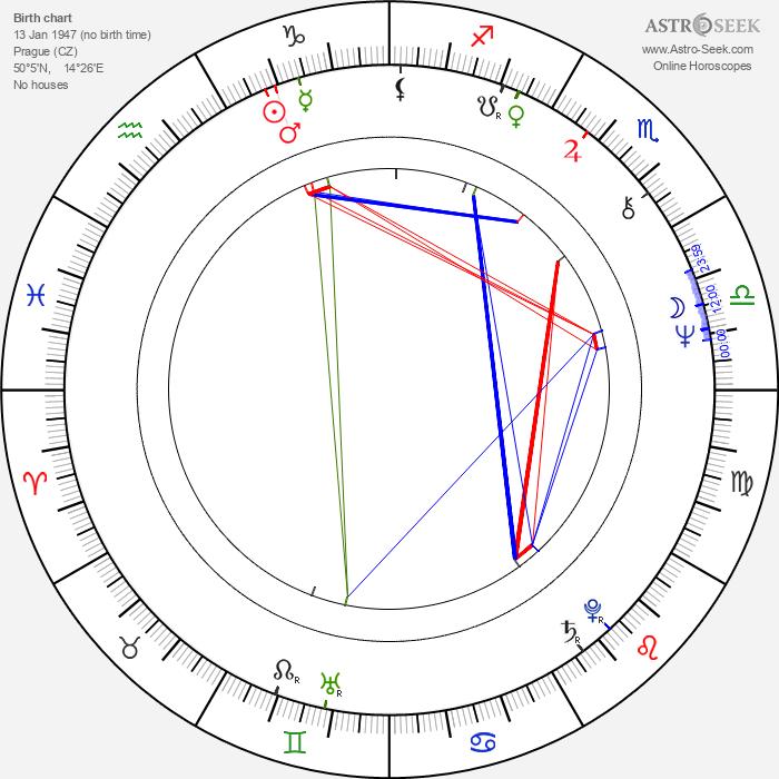 Jaroslav Drbohlav - Astrology Natal Birth Chart