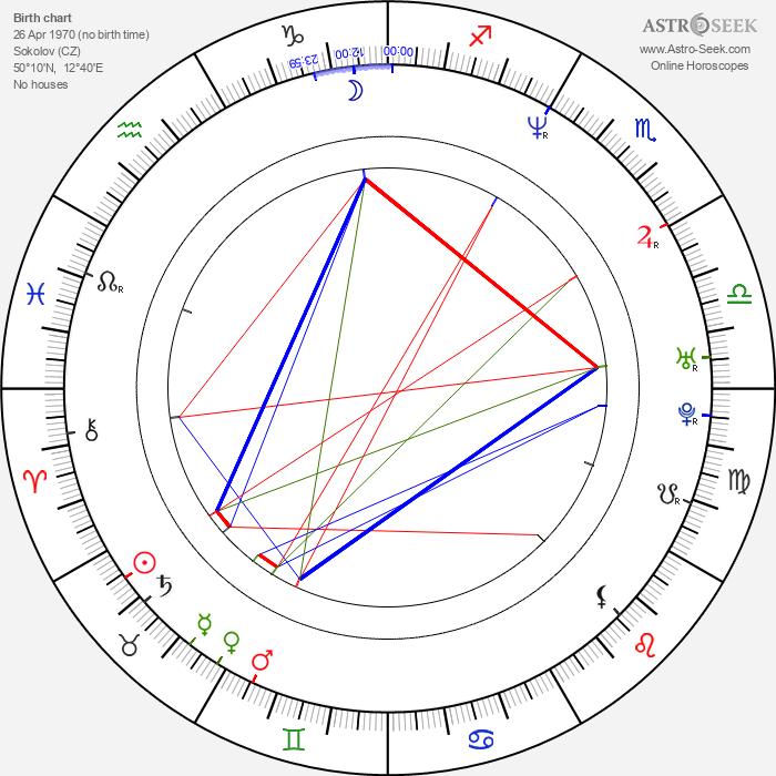 Jaroslav Eček - Astrology Natal Birth Chart
