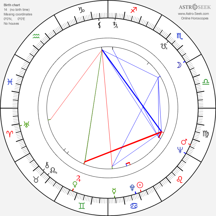 Jaroslav Fert - Astrology Natal Birth Chart