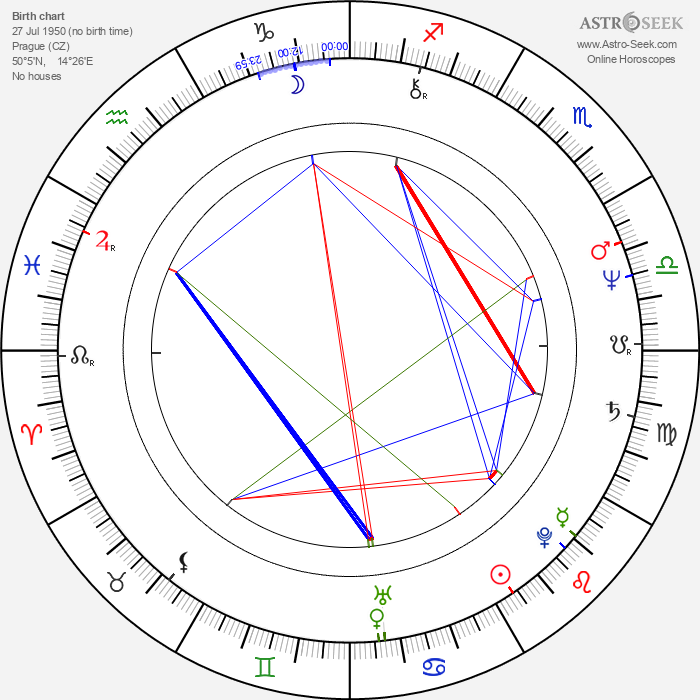 Jaroslav Hovorka - Astrology Natal Birth Chart