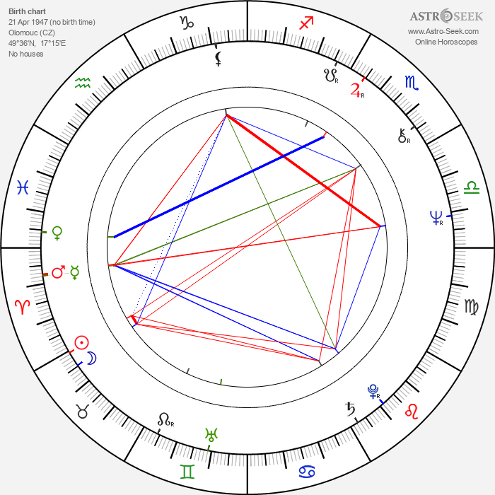 Jaroslav Hutka - Astrology Natal Birth Chart