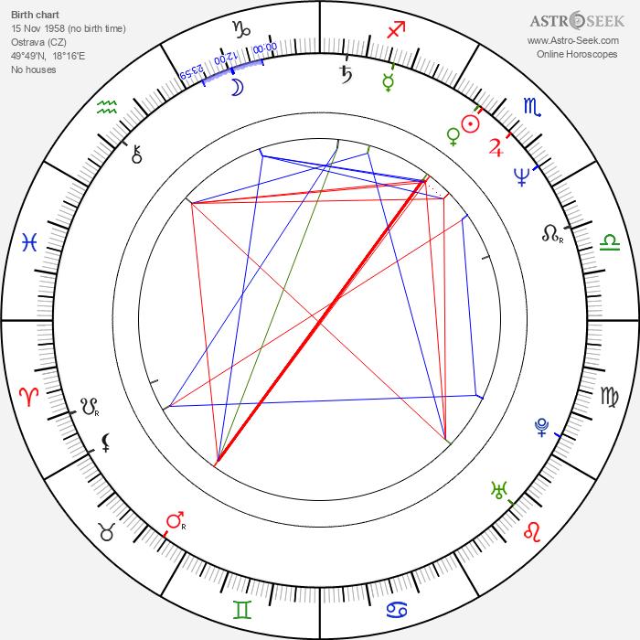 Jaroslav Korytář - Astrology Natal Birth Chart
