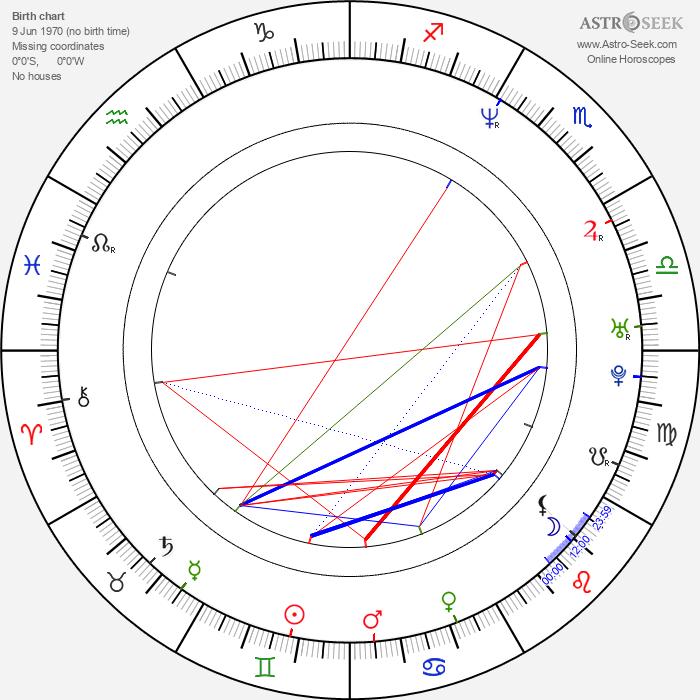 Jaroslav Krameš - Astrology Natal Birth Chart