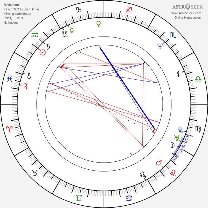 Jaroslav Kučera - Astrology Natal Birth Chart