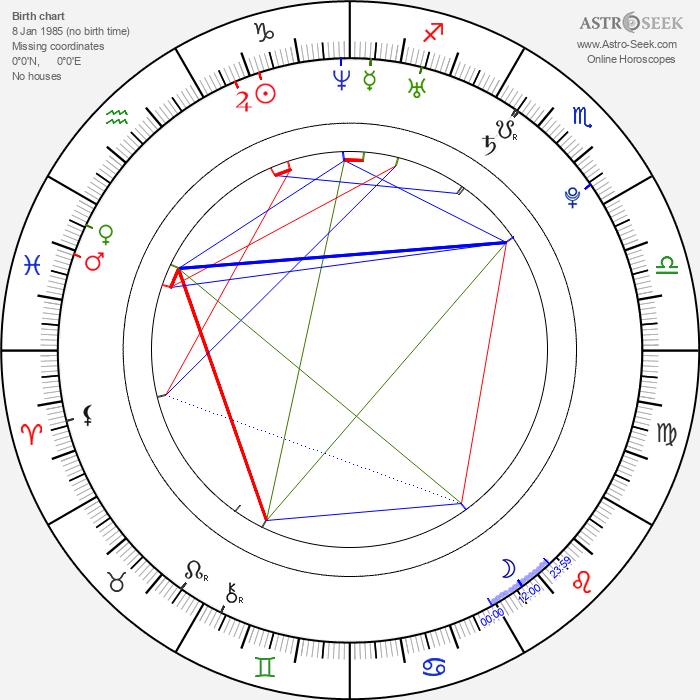 Jaroslav Kulhavý - Astrology Natal Birth Chart