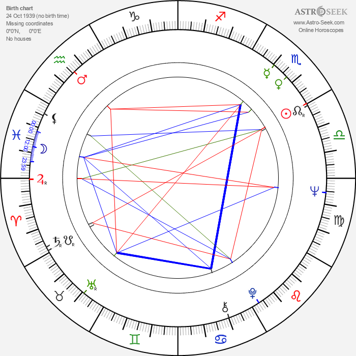 Jaroslav Kuneš - Astrology Natal Birth Chart