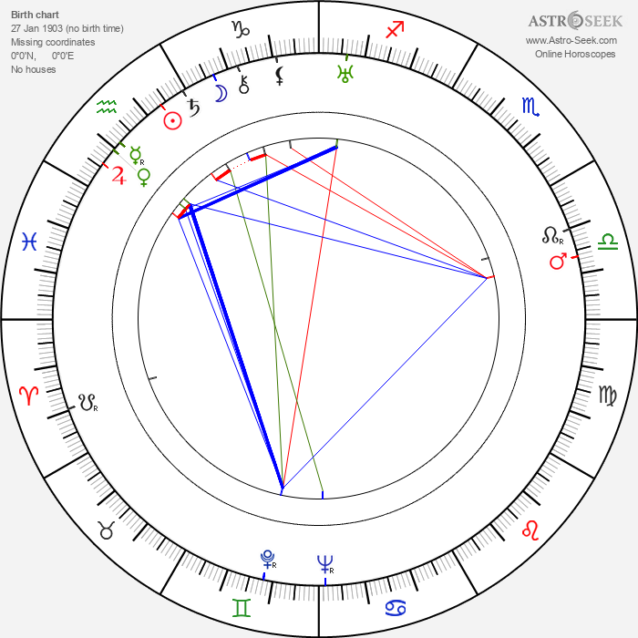 Jaroslav Liška - Astrology Natal Birth Chart
