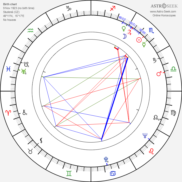 Jaroslav Moučka - Astrology Natal Birth Chart