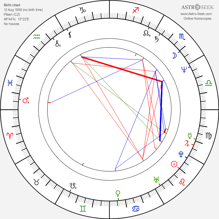 Jaroslav Samson Lenk - Astrology Natal Birth Chart