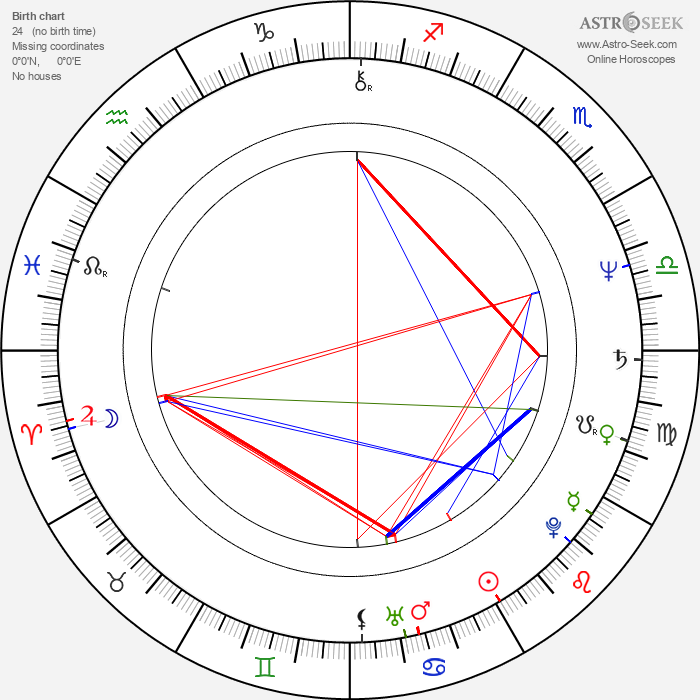 Jaroslav Šanda - Astrology Natal Birth Chart