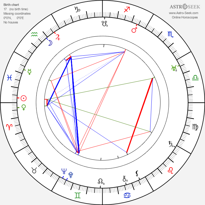 Jaroslav Šimánek - Astrology Natal Birth Chart