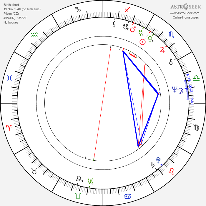 Jaroslav Soukup - Astrology Natal Birth Chart