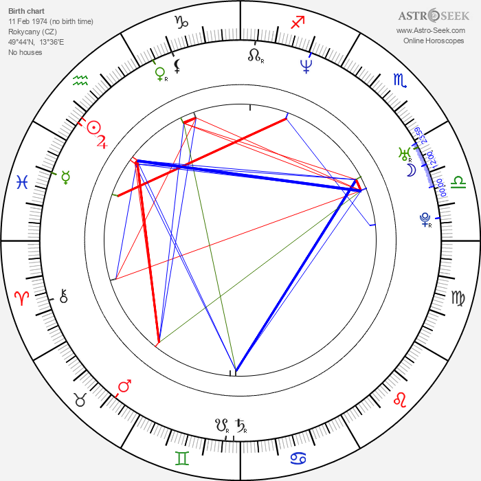 Jaroslav Špaček - Astrology Natal Birth Chart