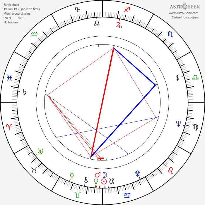 Jaroslav Suchánek - Astrology Natal Birth Chart