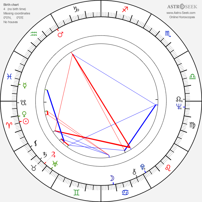 Jaroslav Těšitel - Astrology Natal Birth Chart