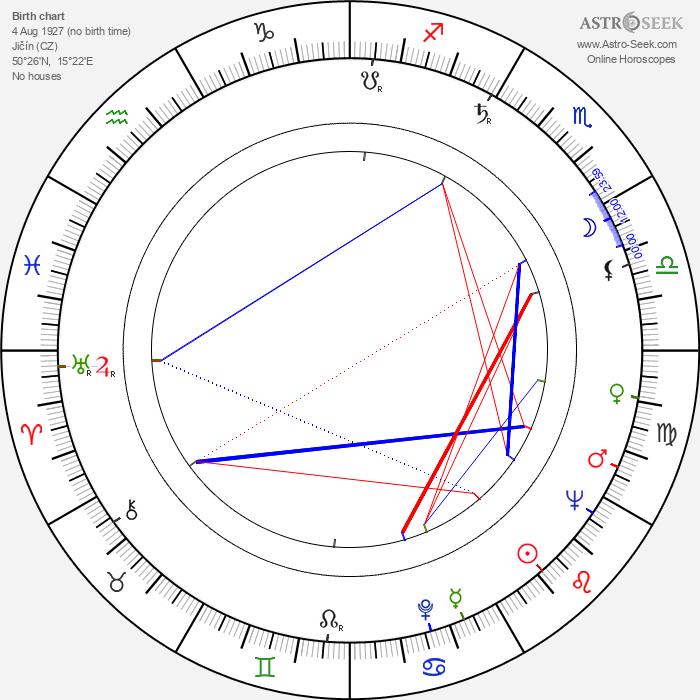 Jaroslav Toms - Astrology Natal Birth Chart