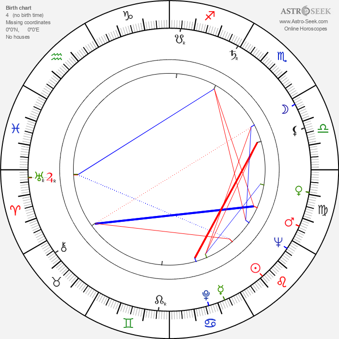 Jaroslav Toms - Astrology Natal Birth Chart