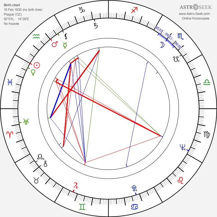 Jaroslav Tomsa - Astrology Natal Birth Chart