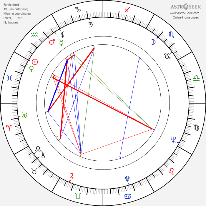 Jaroslav Tomsa - Astrology Natal Birth Chart