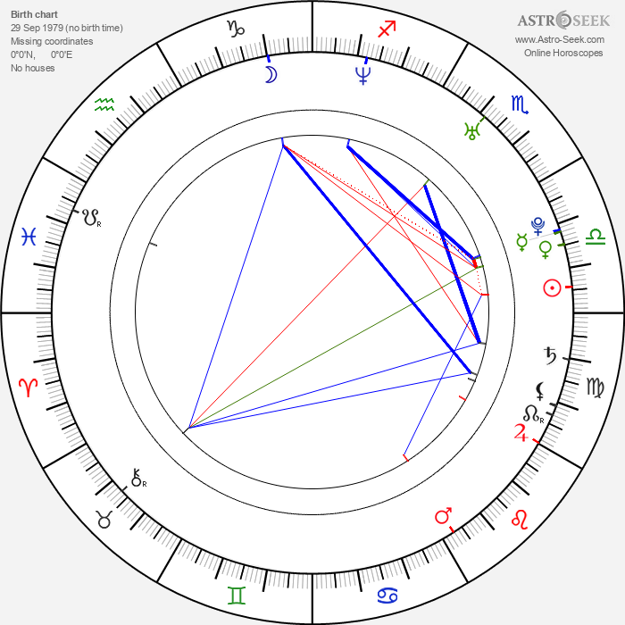 Jaroslav Volf - Astrology Natal Birth Chart