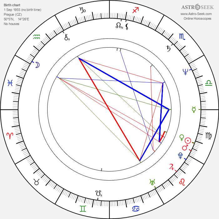 Jaroslava Kretschmerová - Astrology Natal Birth Chart
