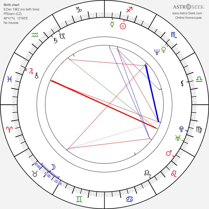 Jaroslava Nárožná - Astrology Natal Birth Chart