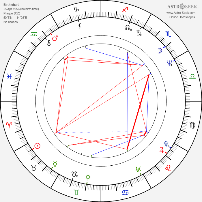 Jaroslava Schallerová - Astrology Natal Birth Chart