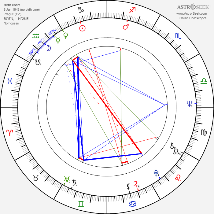 Jaroslava Vošmiková - Astrology Natal Birth Chart
