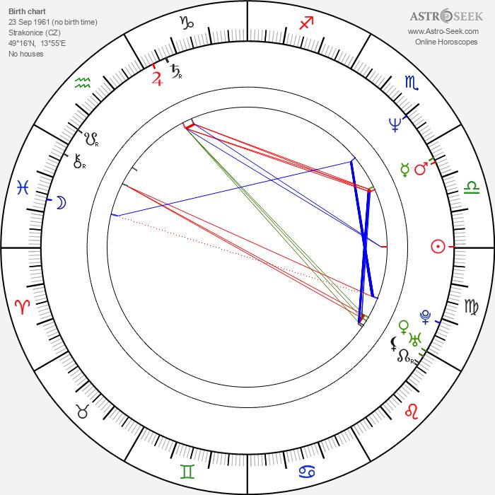 Jaroslava Zimová - Astrology Natal Birth Chart