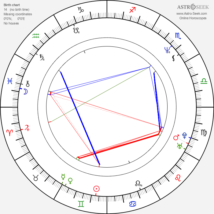 Jaroslaw Boberek - Astrology Natal Birth Chart
