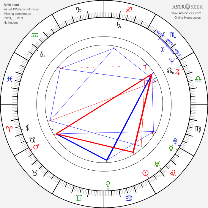 Jaroslaw Domin - Astrology Natal Birth Chart