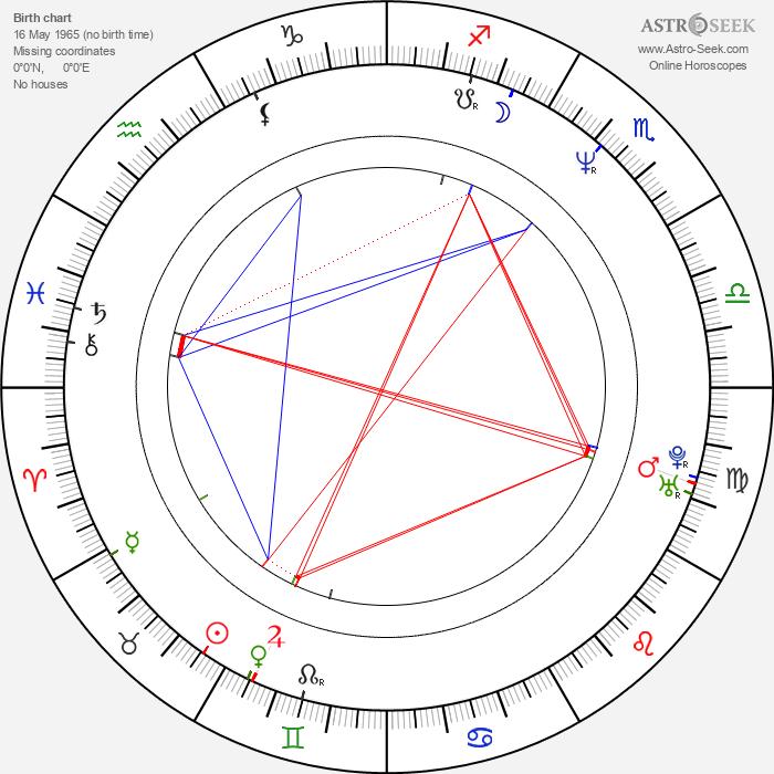 Jaroslaw Gruda - Astrology Natal Birth Chart