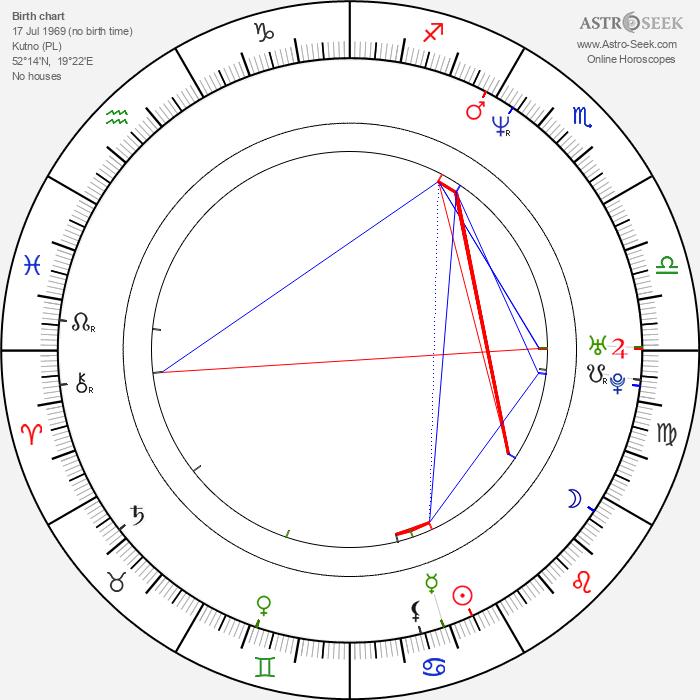 Jaroslaw Jakimowicz - Astrology Natal Birth Chart