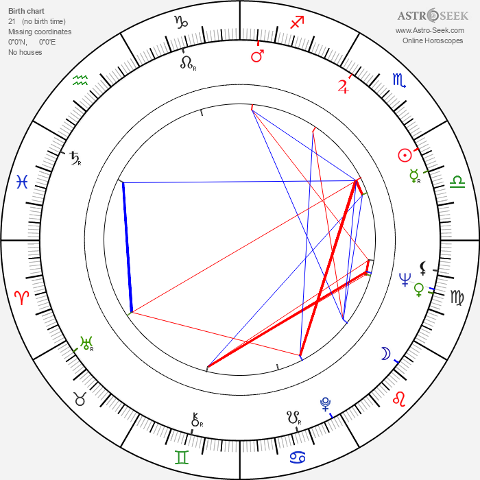 Jaroslaw Kuszewski - Astrology Natal Birth Chart