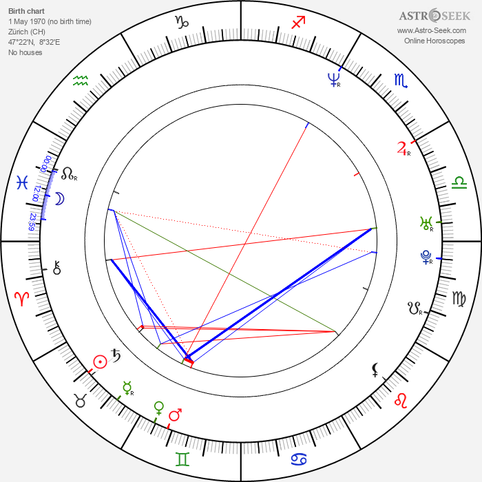 Jarreth J. Merz - Astrology Natal Birth Chart