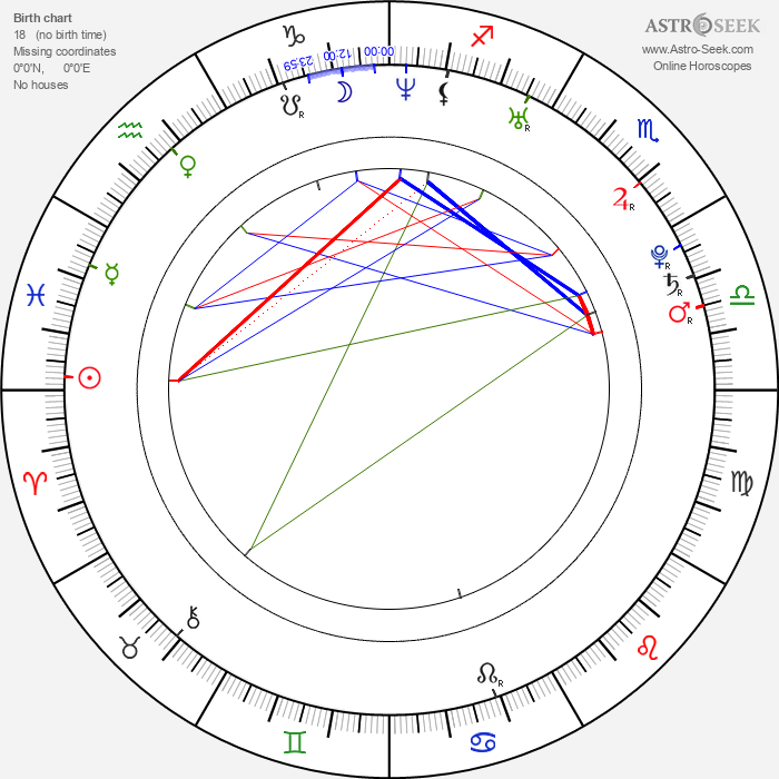 Jarrett Lee Conaway - Astrology Natal Birth Chart