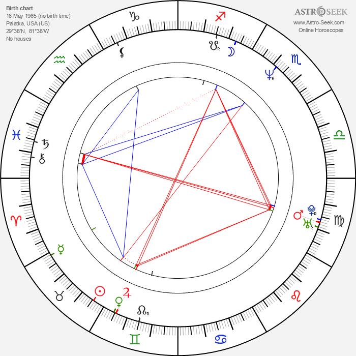 Jarvis Williams - Astrology Natal Birth Chart