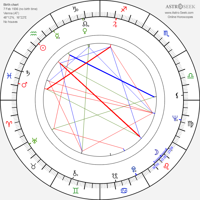 Jas Gawronski - Astrology Natal Birth Chart