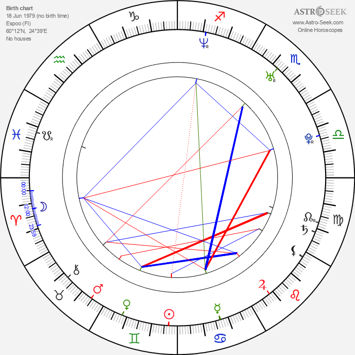 Jaska Raatikainen - Astrology Natal Birth Chart