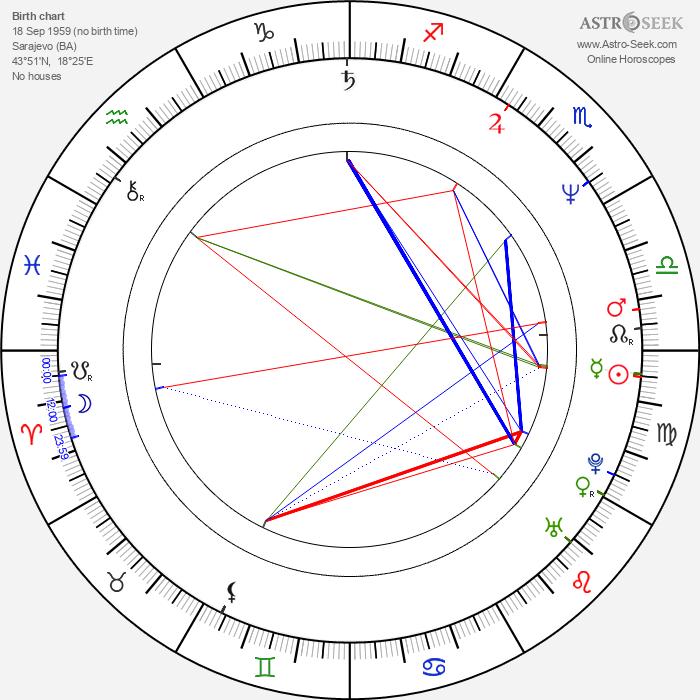 Jasmin Geljo - Astrology Natal Birth Chart
