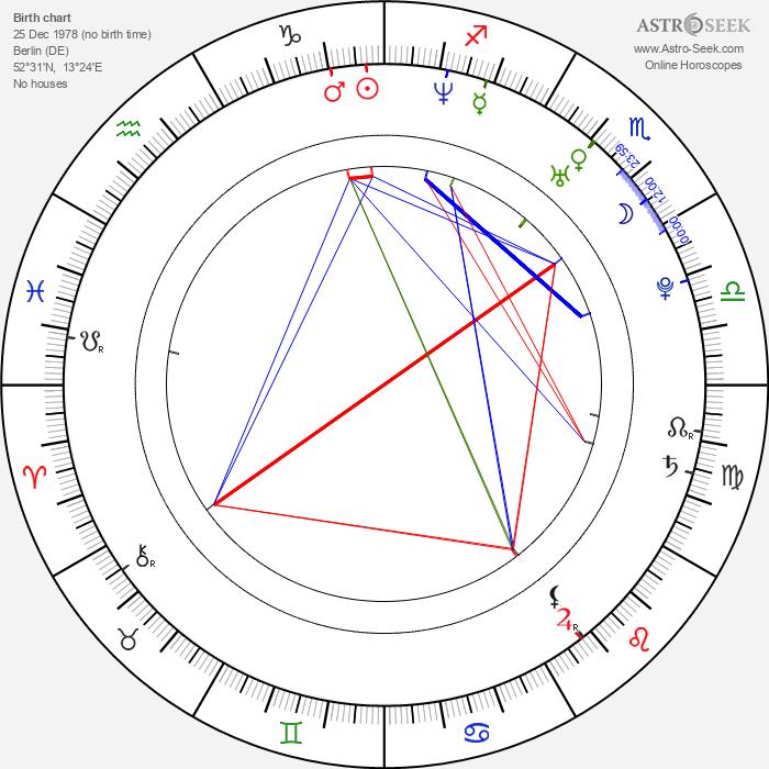 Jasmin Gerat - Astrology Natal Birth Chart
