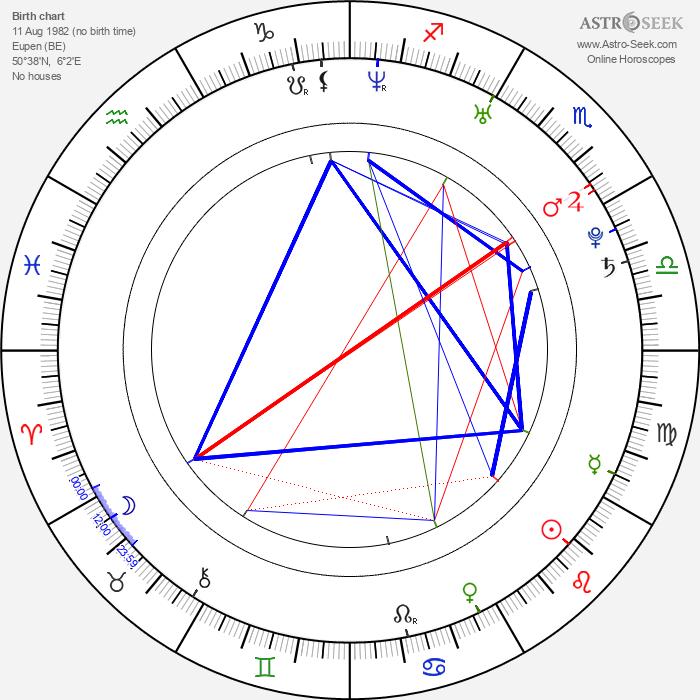 Jasmin Schwiers - Astrology Natal Birth Chart