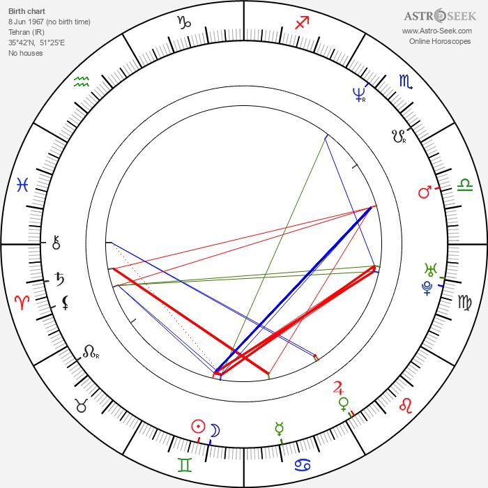 Jasmin Tabatabai - Astrology Natal Birth Chart