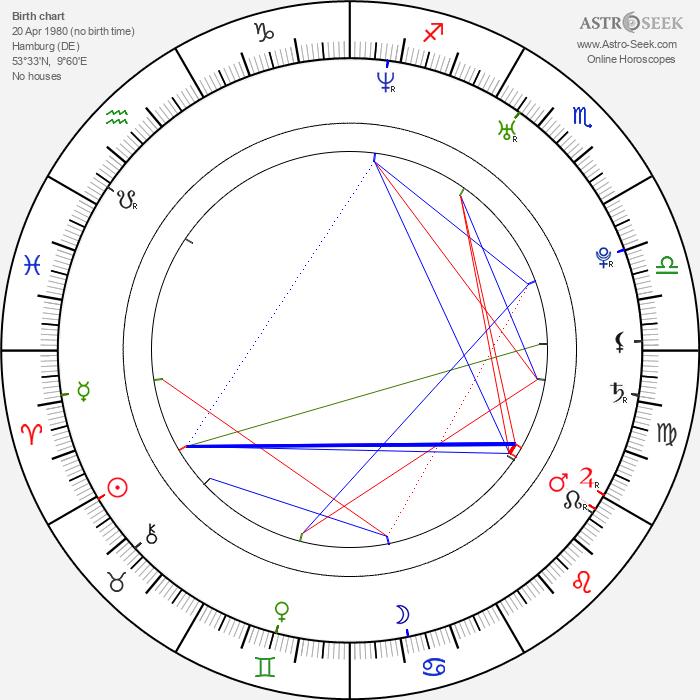 Jasmin Wagner - Astrology Natal Birth Chart