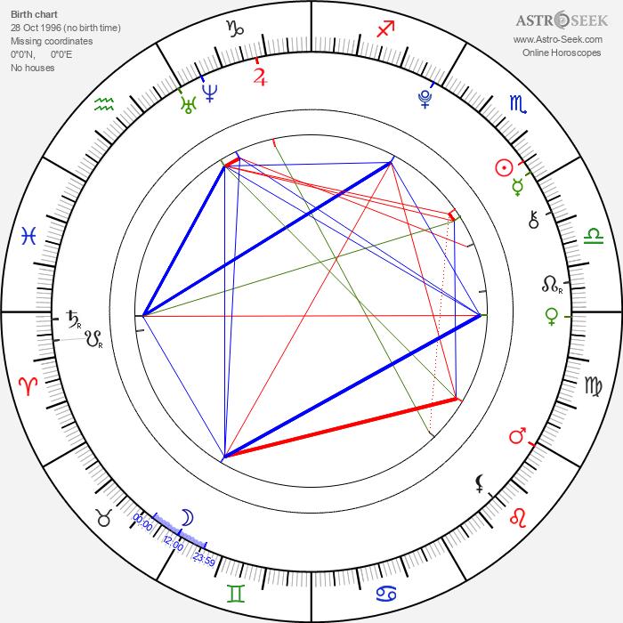 Jasmine Jessica Anthony - Astrology Natal Birth Chart